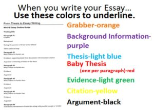 How To Write A Baby Thesis?